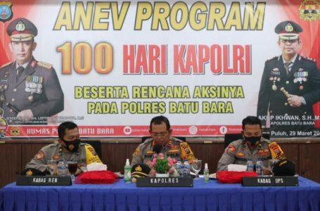 Tindaklanjuti 100 Hari Program Prioritas Kapolri, Kapolres Batubara Perintahkan Jajarannya Tingkatkan Ops Yustisi